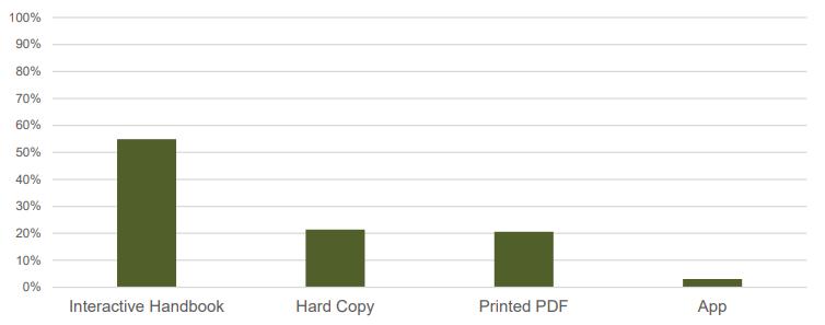 seads-handbook-platforms